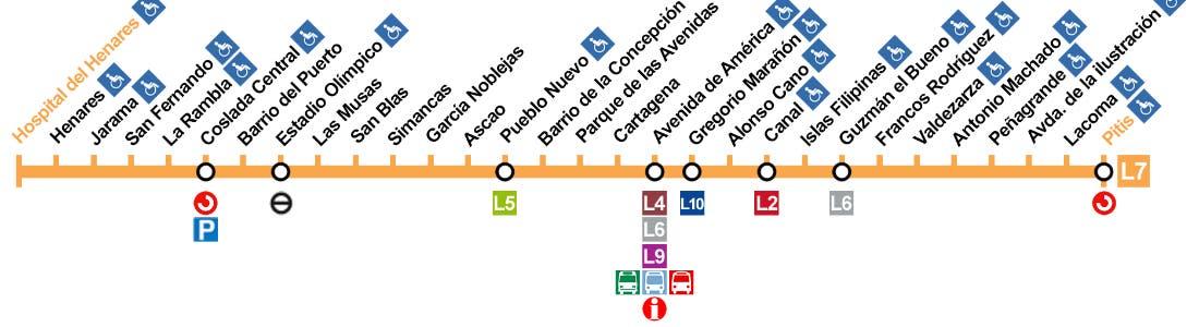 metro-madrid-san-fernando