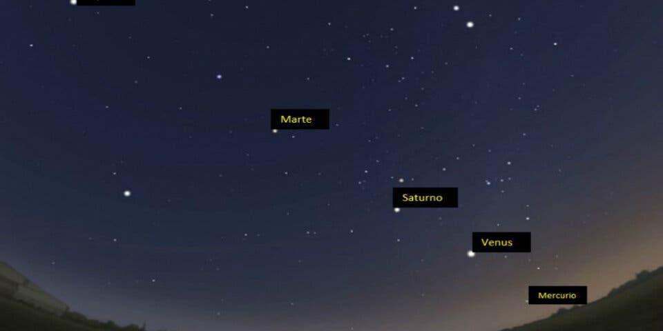 Desde esta semana podrás ver en el cielo un evento único en 10 años