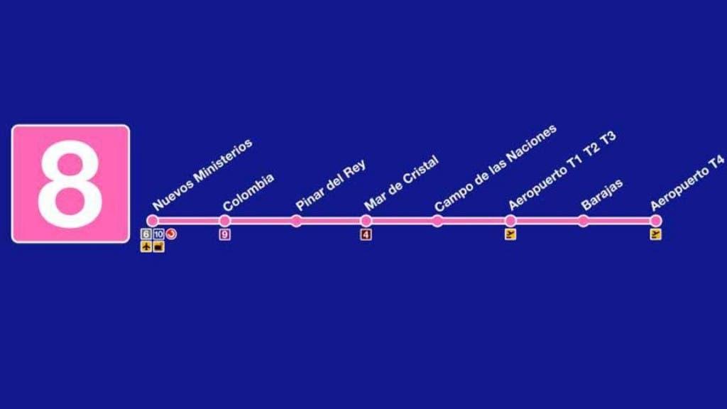 Estaciones de la Línea 8 del Metro de Madrid.