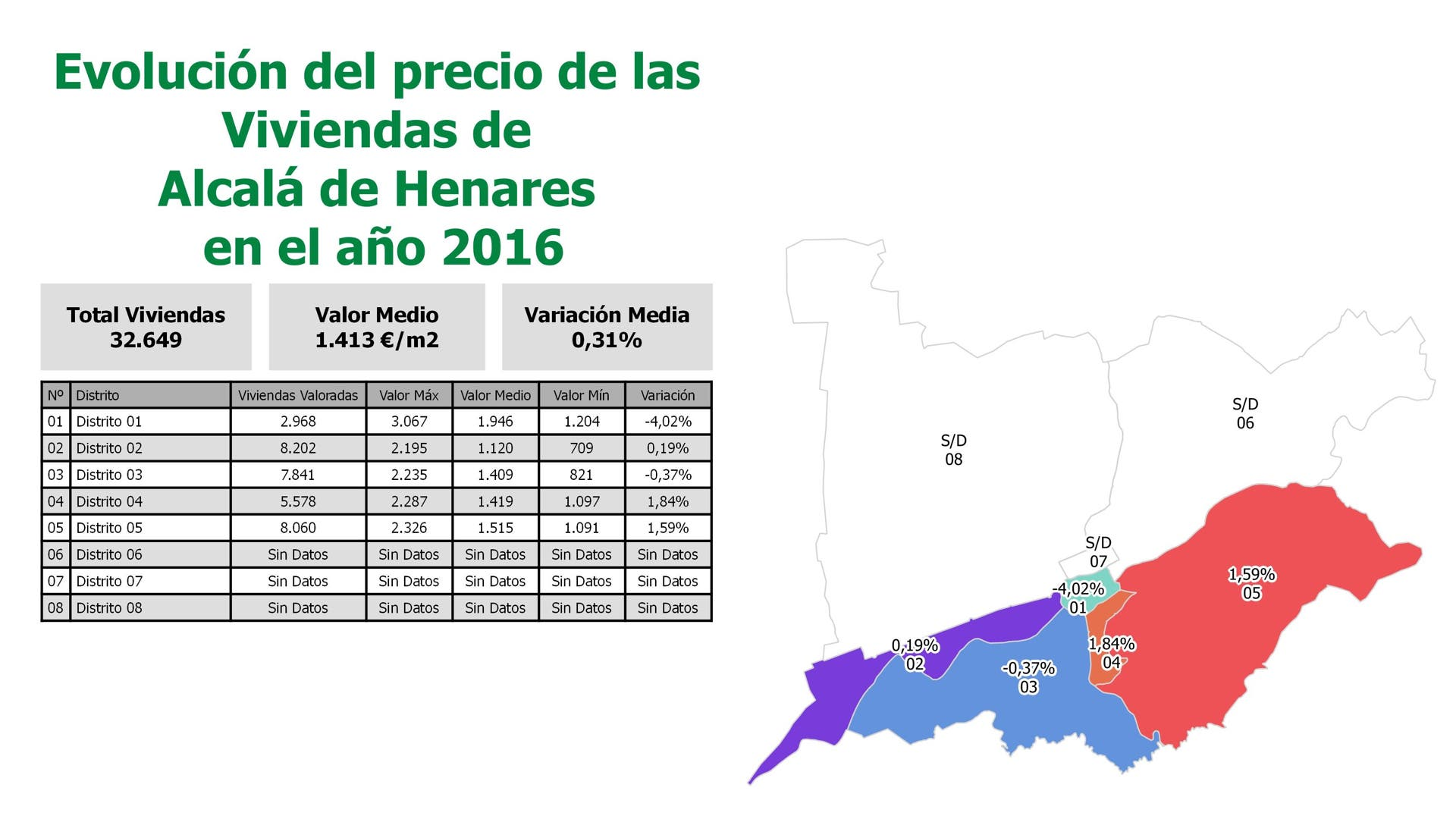 Fuente: Preciosviviendas.com