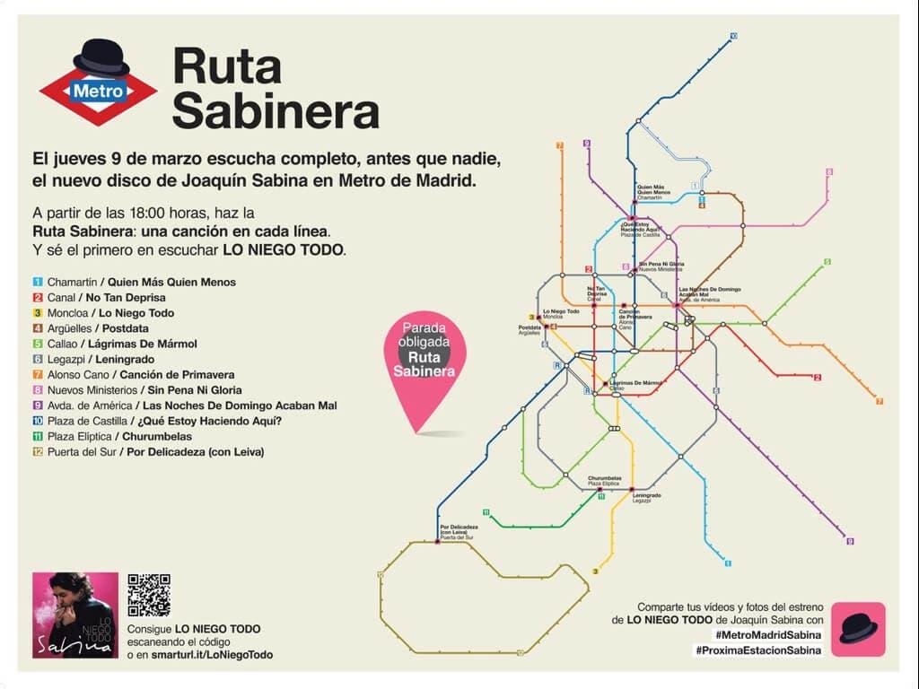 Ruta Sabinera en el Metro de Madrid.