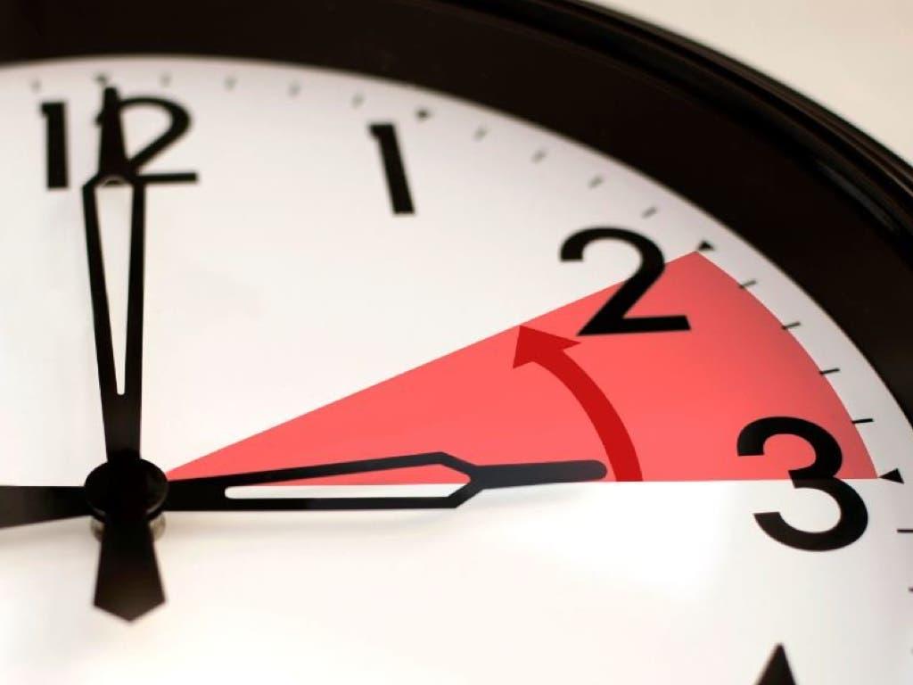 ¿Cuándo cambia la hora?