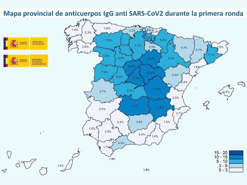 Sólo el 5% de los españoles tienen anticuerpos contra el coronavirus
